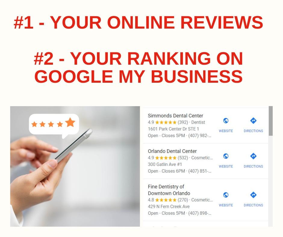 Online Reviews | Google Ranking